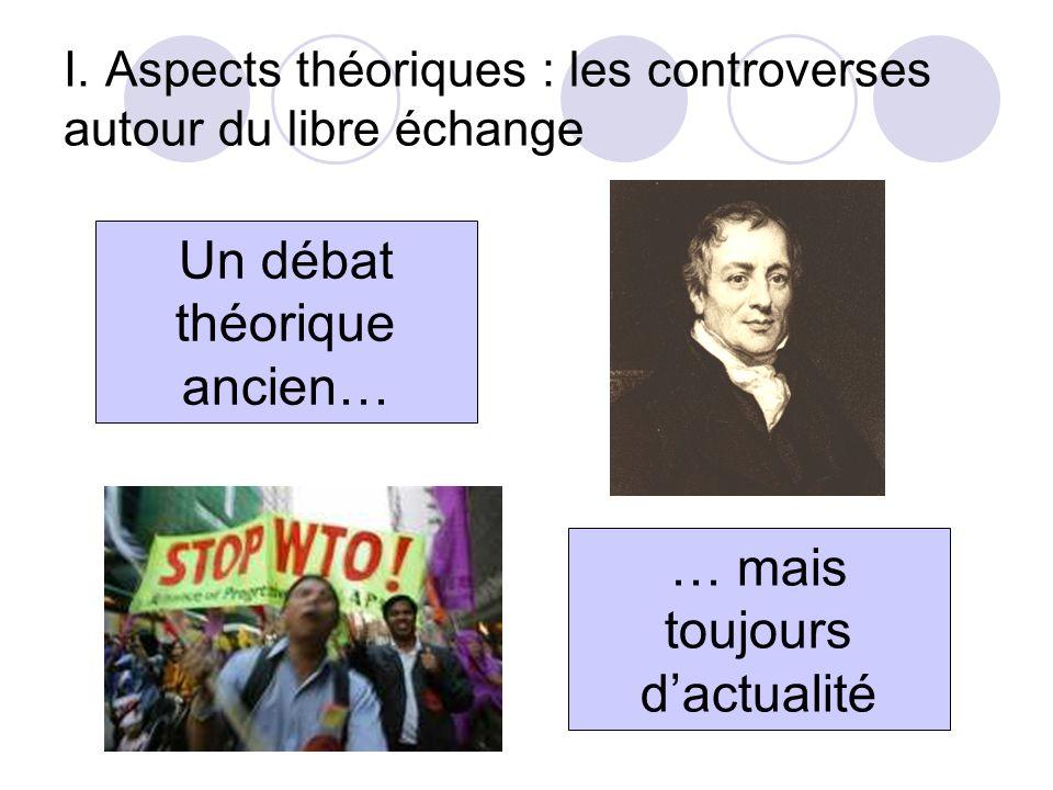I. Aspects théoriques : les controverses autour du libre échange