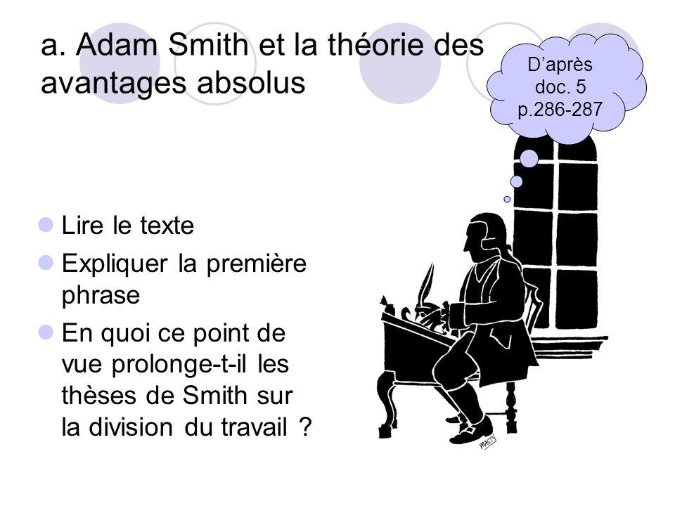 a. Adam Smith et la théorie des avantages absolus