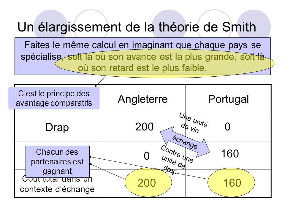 Un élargissement de la théorie de Smith
