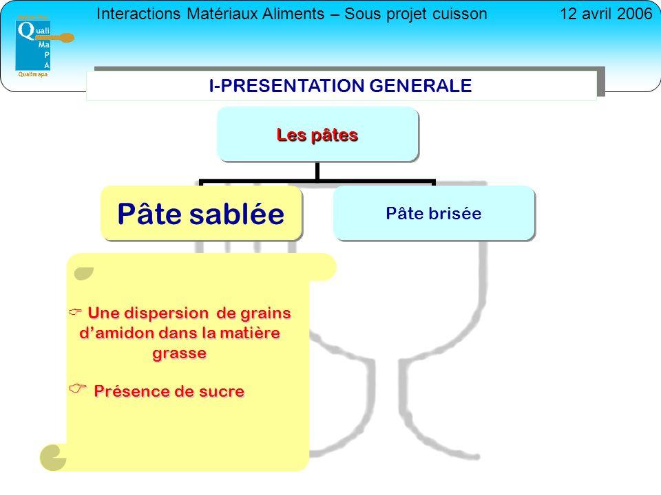  Présence de sucre I-PRESENTATION GENERALE
