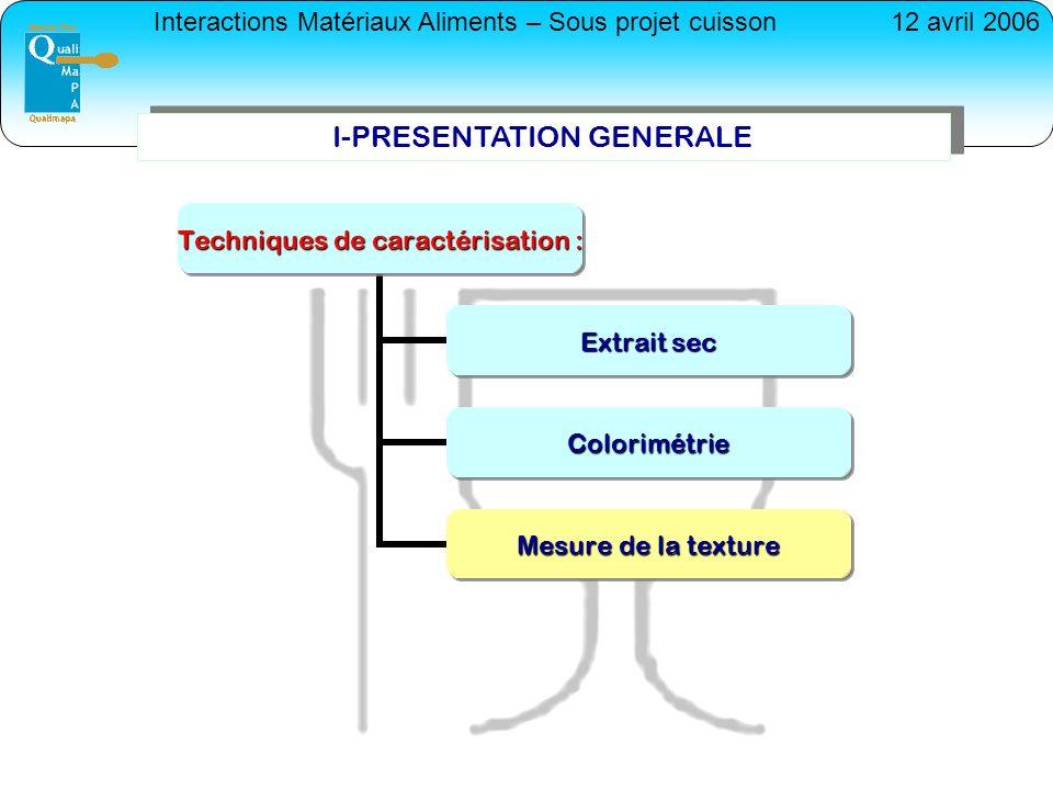 I-PRESENTATION GENERALE