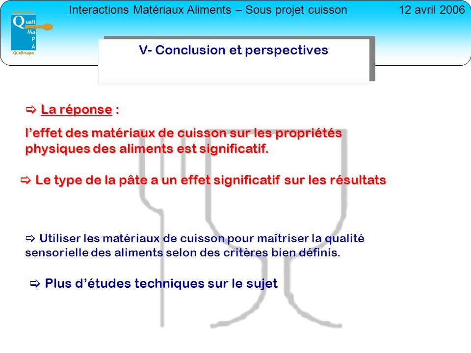 V- Conclusion et perspectives