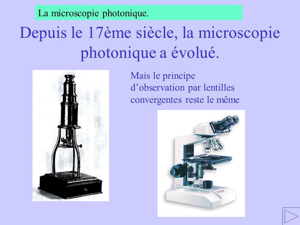 Depuis le 17ème siècle, la microscopie photonique a évolué.