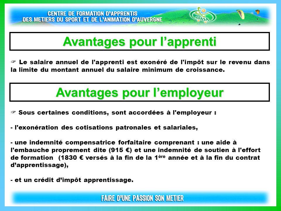 Avantages pour l'apprenti Avantages pour l'employeur