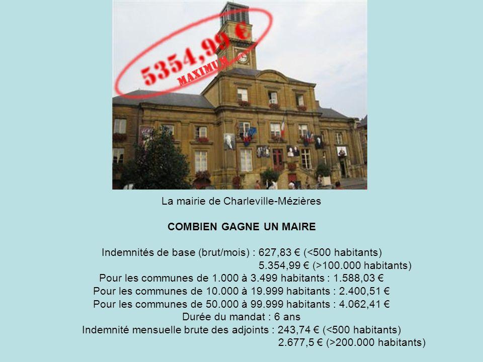 La mairie de Charleville-Mézières COMBIEN GAGNE UN MAIRE Indemnités de base (brut/mois) : 627,83 € (<500 habitants) 5.354,99 € (>100.000 habitants) Pour les communes de 1.000 à 3.499 habitants : 1.588,03 € Pour les communes de 10.000 à 19.999 habitants : 2.400,51 € Pour les communes de 50.000 à 99.999 habitants : 4.062,41 € Durée du mandat : 6 ans Indemnité mensuelle brute des adjoints : 243,74 € (<500 habitants) 2.677,5 € (>200.000 habitants)