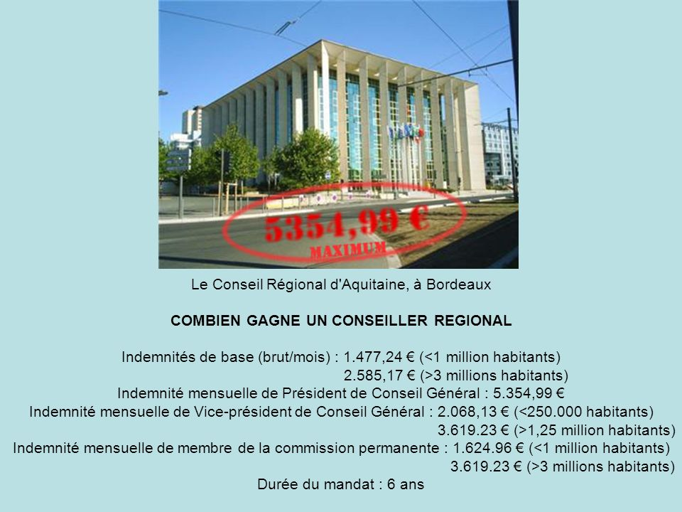 Le Conseil Régional d Aquitaine, à Bordeaux COMBIEN GAGNE UN CONSEILLER REGIONAL Indemnités de base (brut/mois) : 1.477,24 € (<1 million habitants) 2.585,17 € (>3 millions habitants) Indemnité mensuelle de Président de Conseil Général : 5.354,99 € Indemnité mensuelle de Vice-président de Conseil Général : 2.068,13 € (<250.000 habitants) 3.619.23 € (>1,25 million habitants) Indemnité mensuelle de membre de la commission permanente : 1.624.96 € (<1 million habitants) 3.619.23 € (>3 millions habitants) Durée du mandat : 6 ans