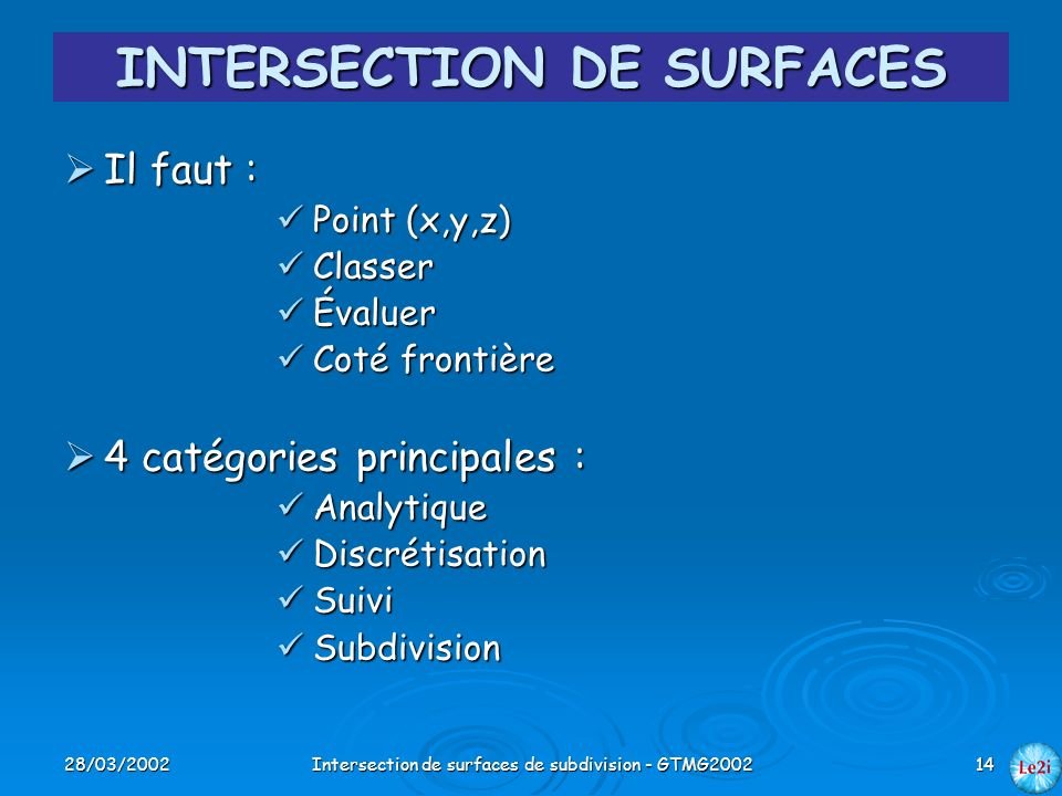 INTERSECTION DE SURFACES
