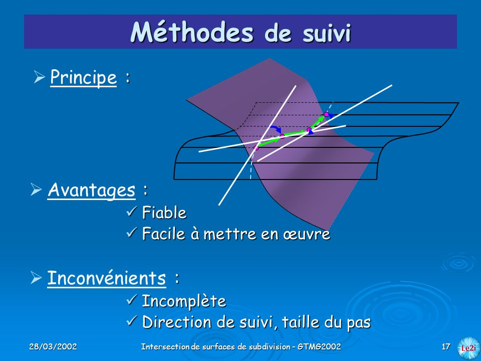 Intersection de surfaces de subdivision - GTMG2002