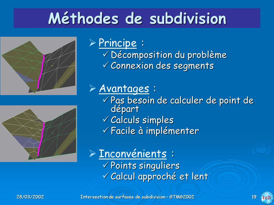 Méthodes de subdivision