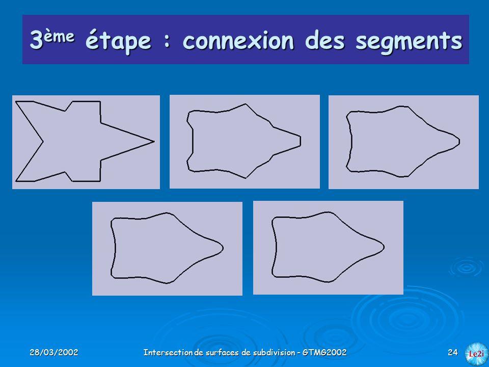 3ème étape : connexion des segments