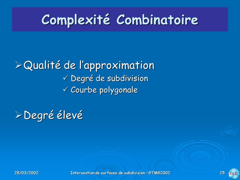 Complexité Combinatoire