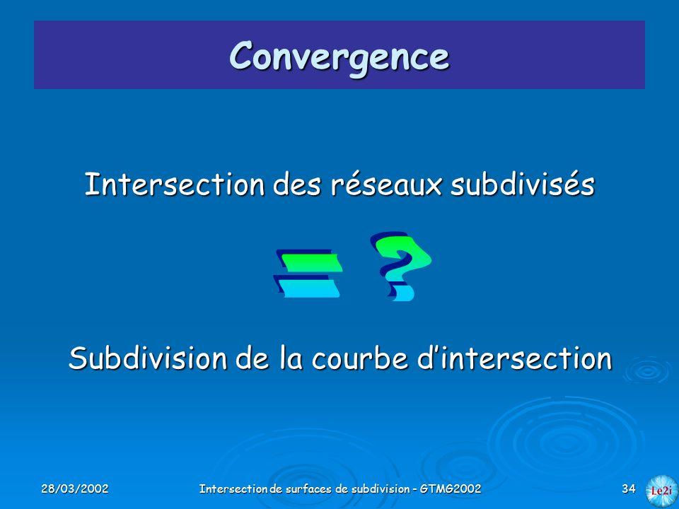 Convergence = Intersection des réseaux subdivisés