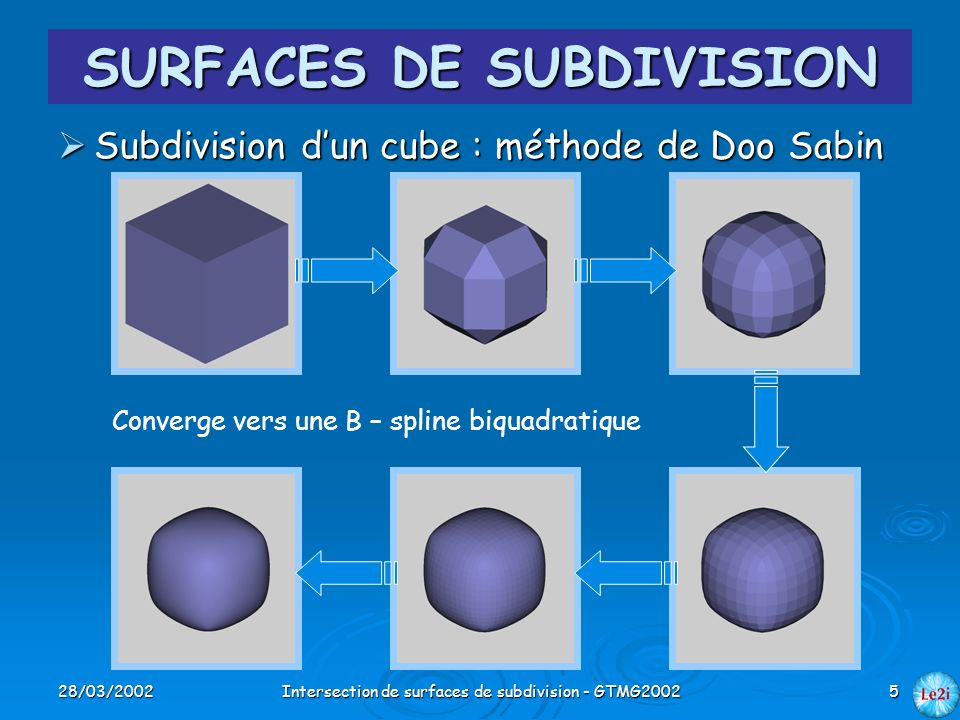 SURFACES DE SUBDIVISION