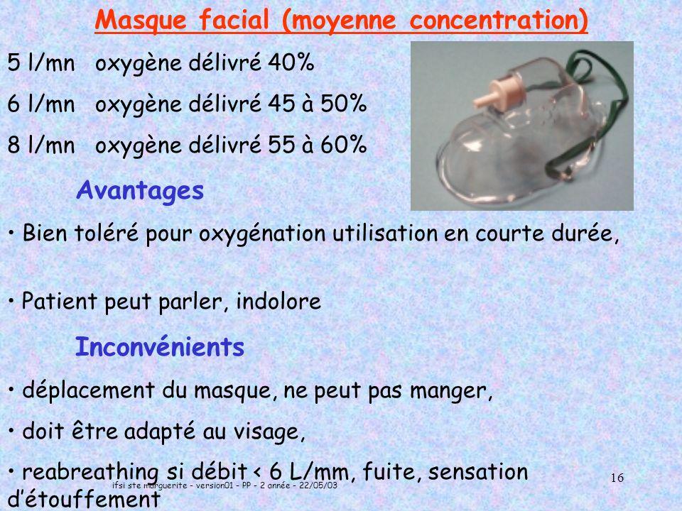 Masque facial (moyenne concentration)