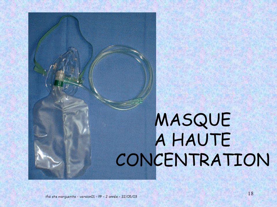 MASQUE A HAUTE CONCENTRATION