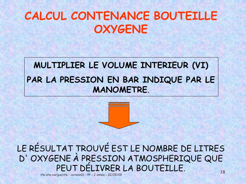 MULTIPLIER LE VOLUME INTERIEUR (VI)