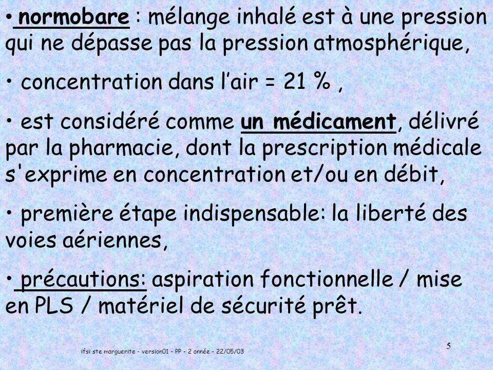 ifsi ste marguerite - version01 - PP - 2 année - 22/05/03
