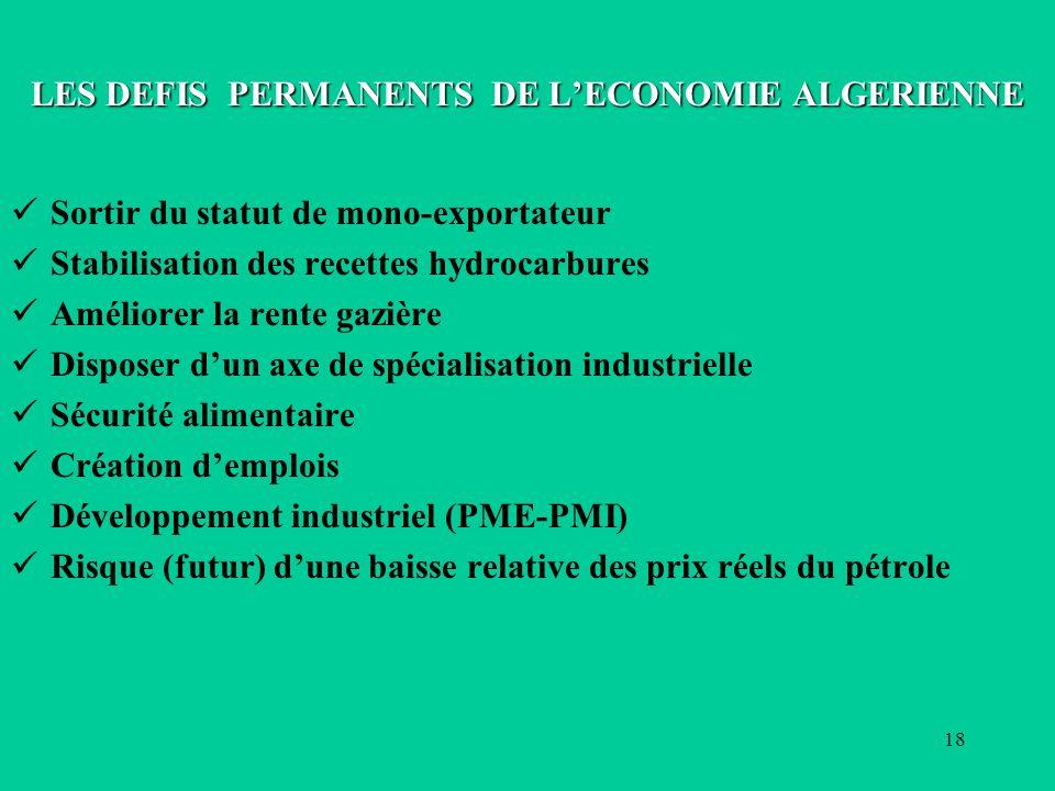 LES DEFIS PERMANENTS DE L'ECONOMIE ALGERIENNE