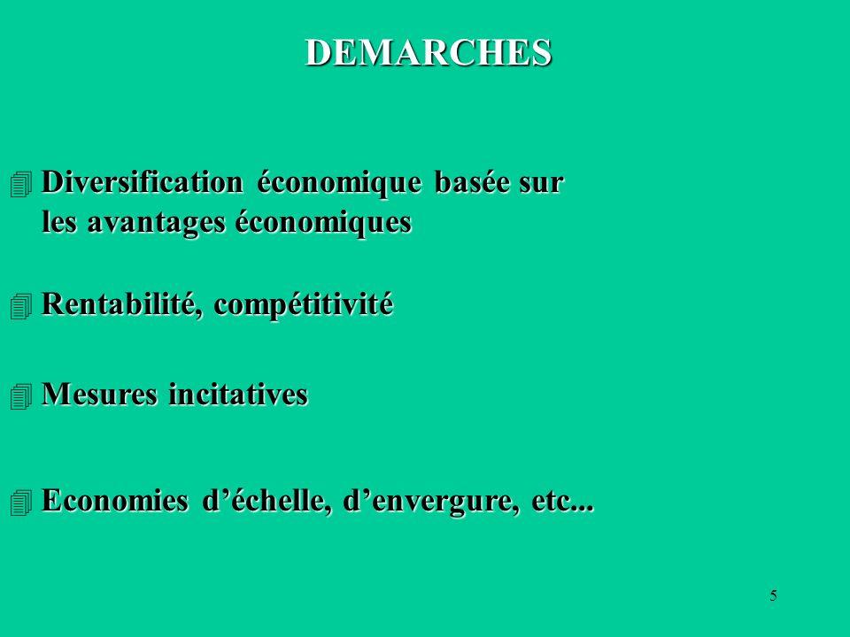DEMARCHES les avantages économiques