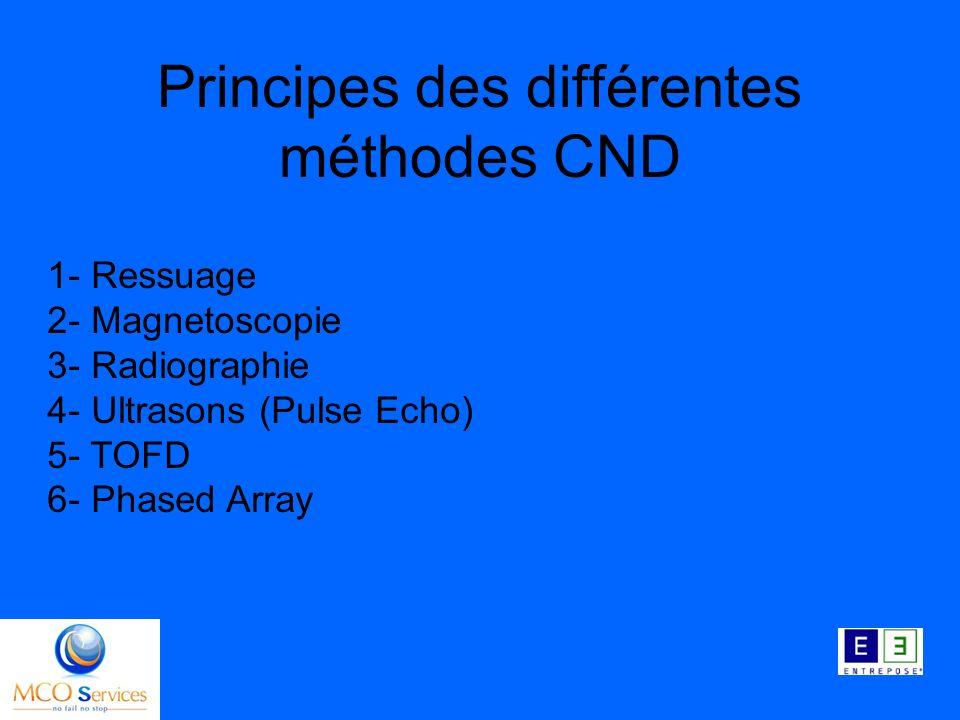 Principes des différentes méthodes CND