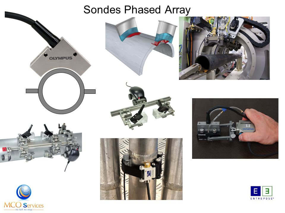 Sondes Phased Array