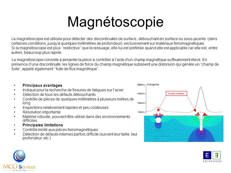Magnétoscopie