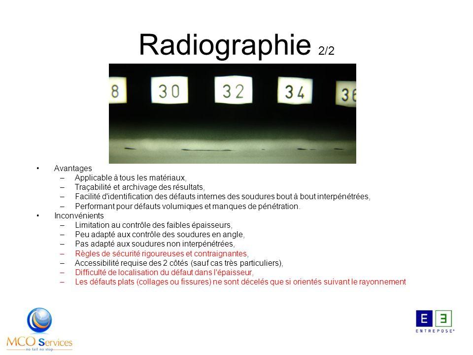 Radiographie 2/2 Avantages Applicable à tous les matériaux,