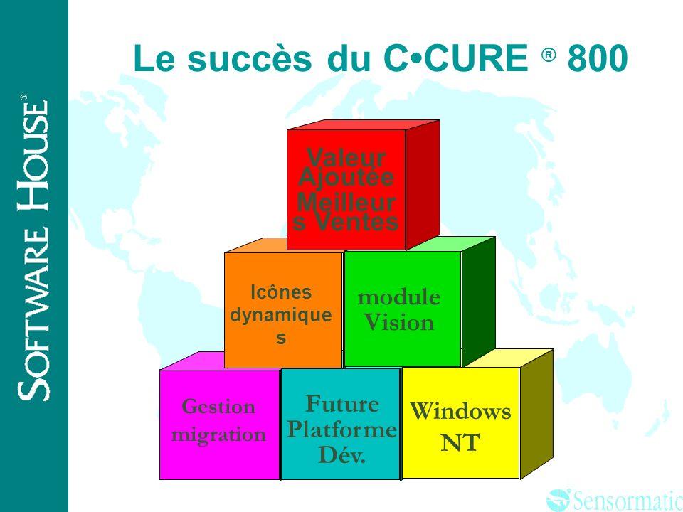 Le succès du C•CURE ® 800 Valeur Ajoutée Meilleurs Ventes module