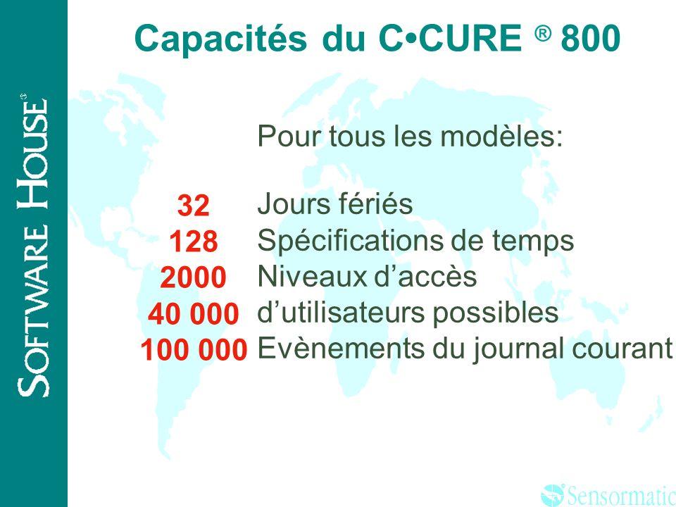 Capacités du C•CURE ® 800 Pour tous les modèles: Jours fériés 32