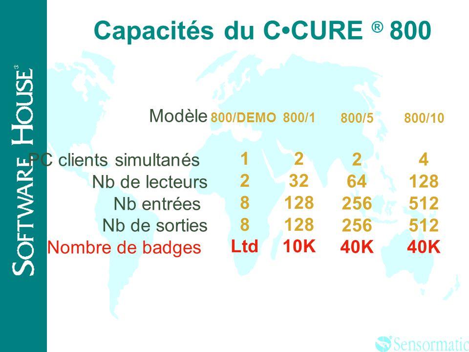 Capacités du C•CURE ® 800 Modèle PC clients simultanés Nb de lecteurs