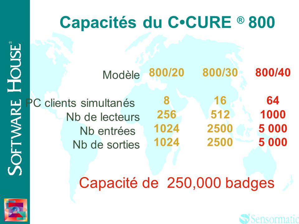 Capacités du C•CURE ® 800 Capacité de 250,000 badges 800/20 8 256 1024