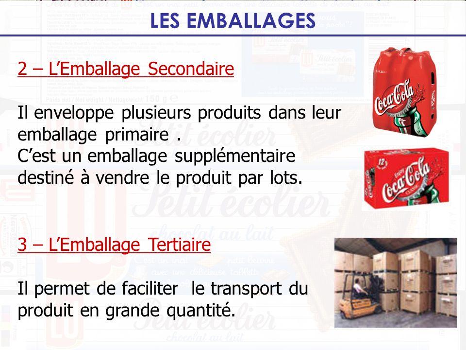 LES EMBALLAGES 2 – L'Emballage Secondaire
