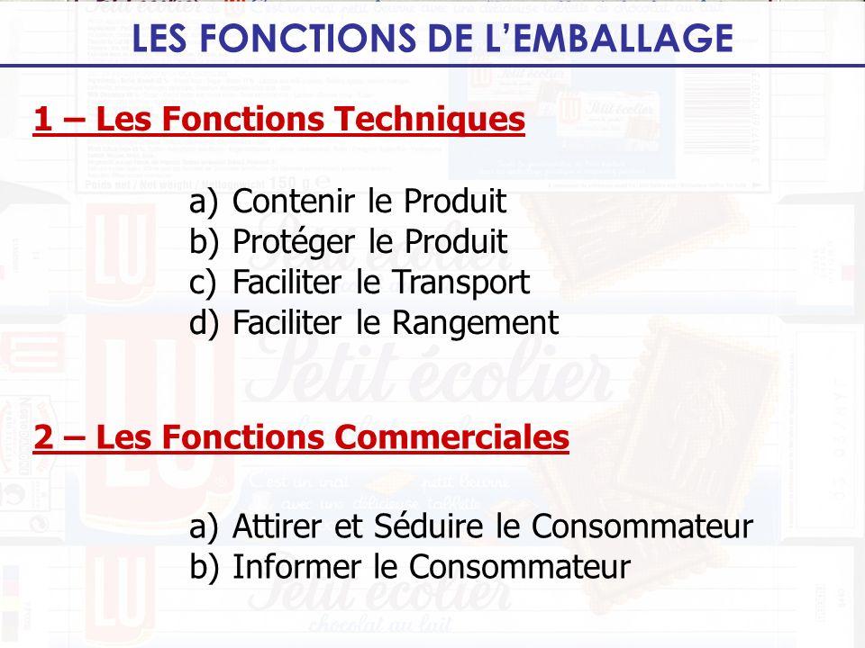 LES FONCTIONS DE L'EMBALLAGE