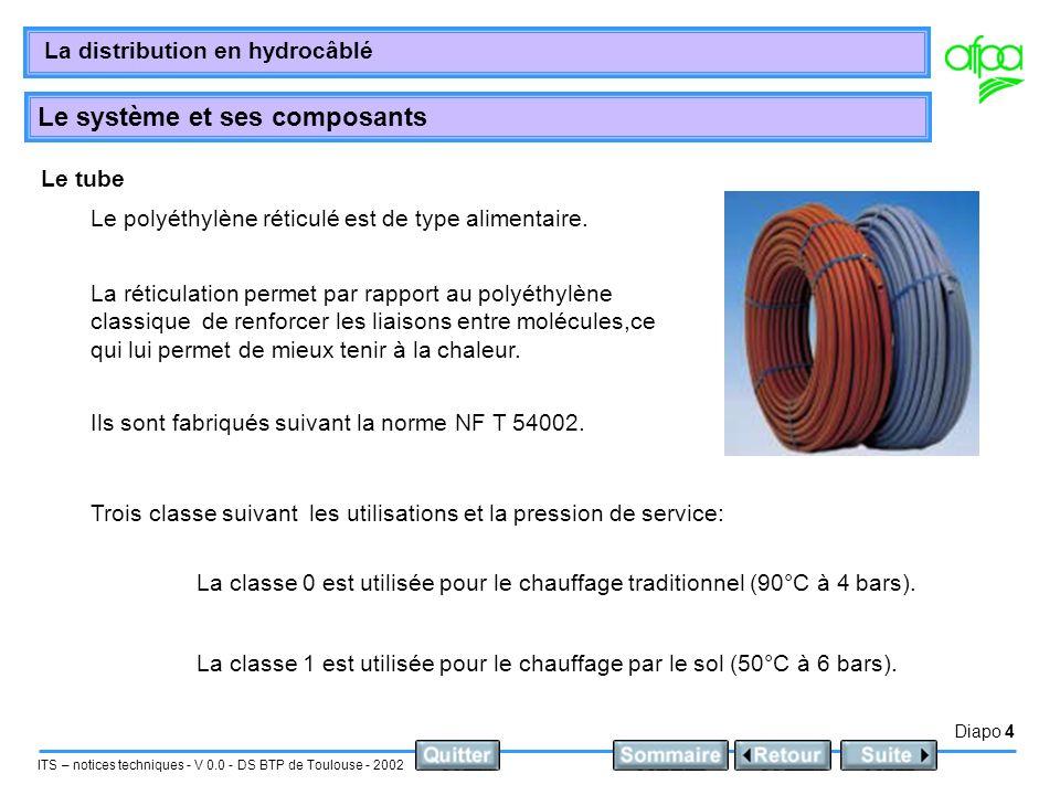 Le tube Le polyéthylène réticulé est de type alimentaire.