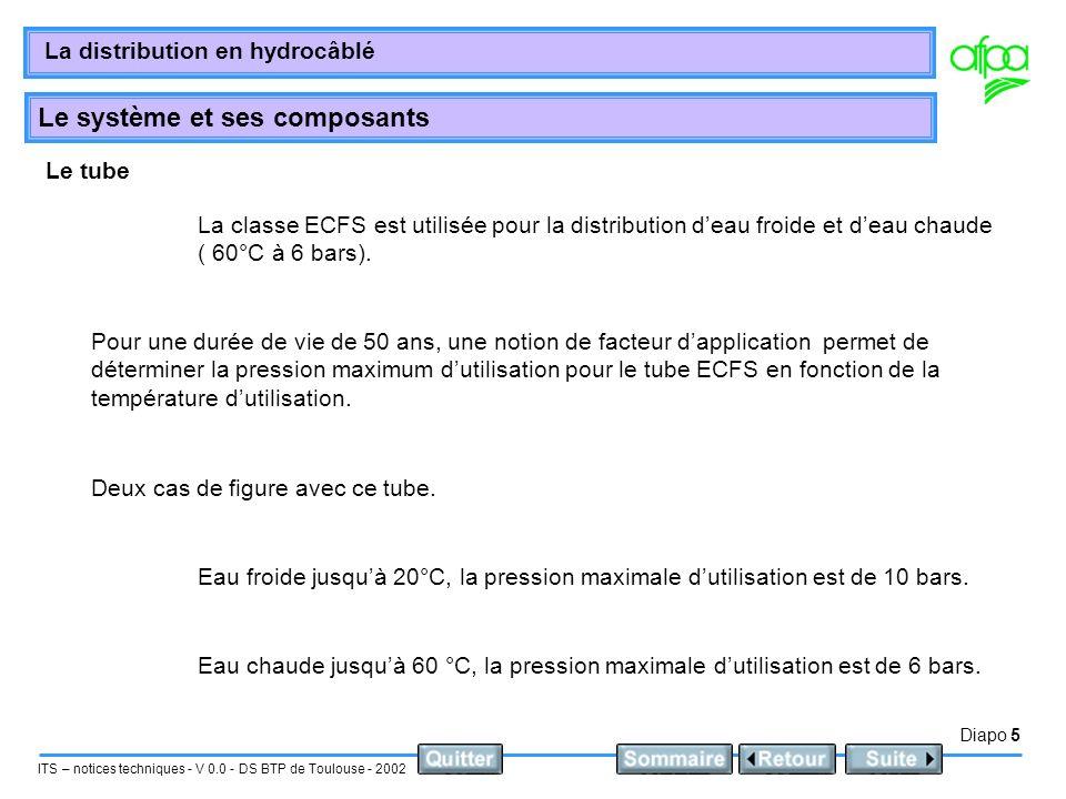 Le tube La classe ECFS est utilisée pour la distribution d'eau froide et d'eau chaude ( 60°C à 6 bars).