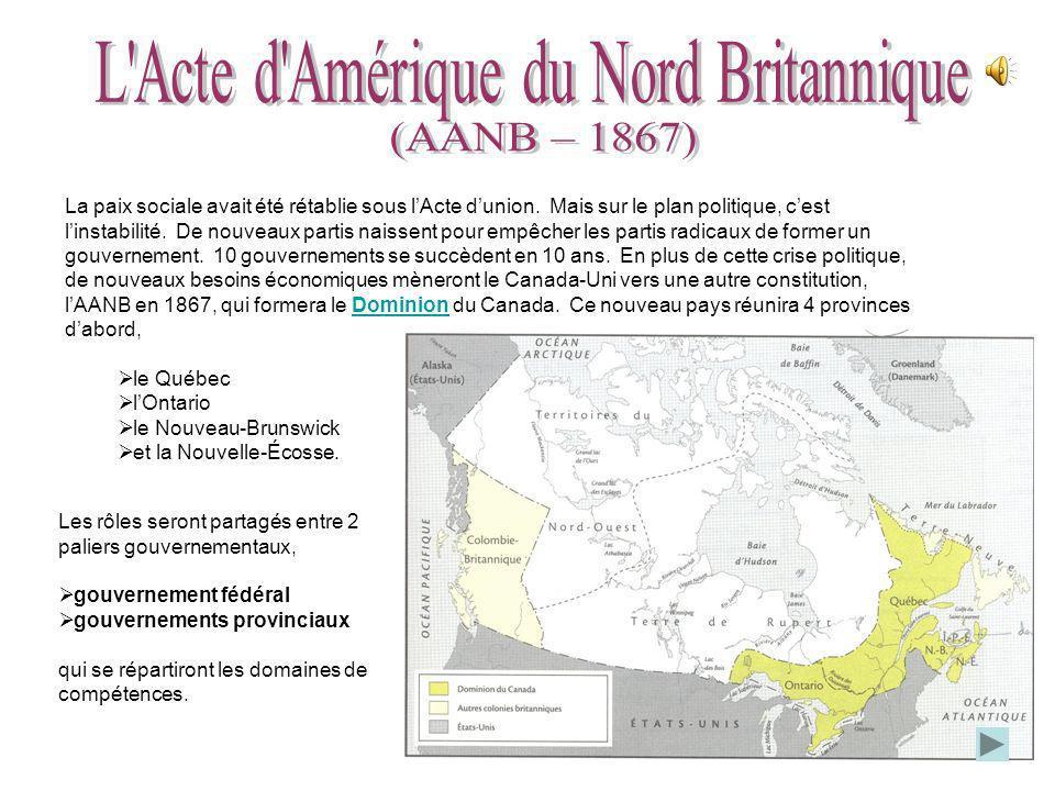 L Acte d Amérique du Nord Britannique