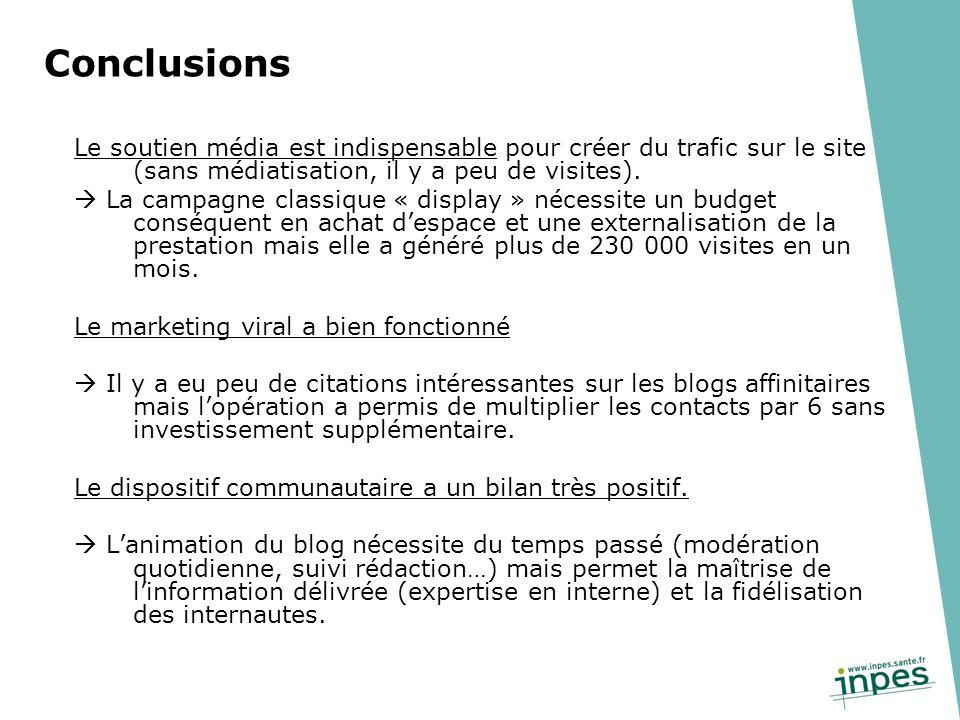 Conclusions Le soutien média est indispensable pour créer du trafic sur le site (sans médiatisation, il y a peu de visites).
