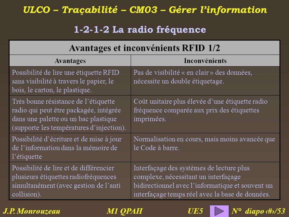 Avantages et inconvénients RFID 1/2