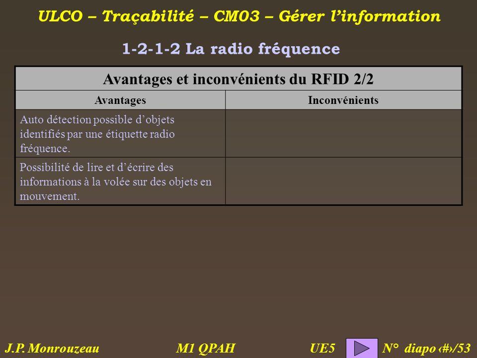 Avantages et inconvénients du RFID 2/2