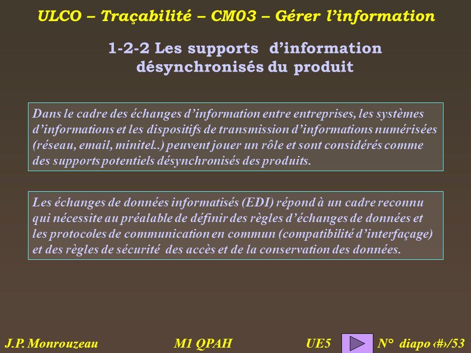 1-2-2 Les supports d'information désynchronisés du produit