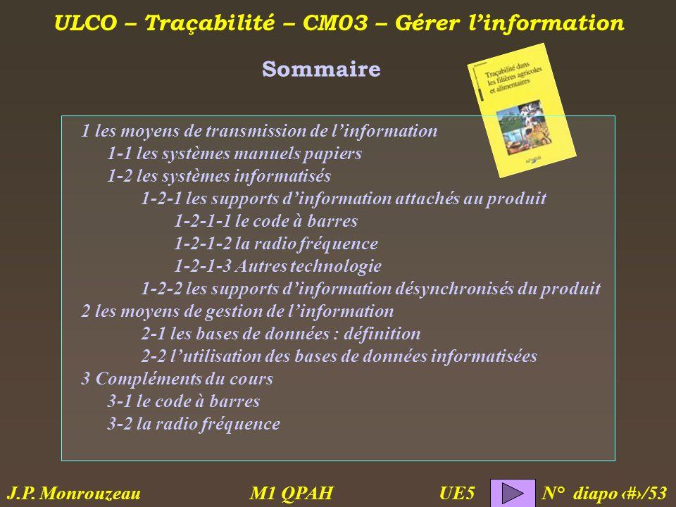 Sommaire 1 les moyens de transmission de l'information