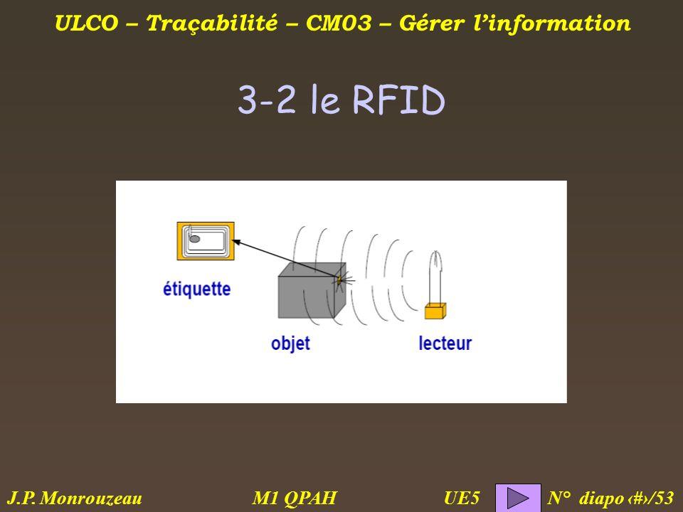 3-2 le RFID