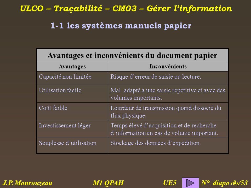 1-1 les systèmes manuels papier