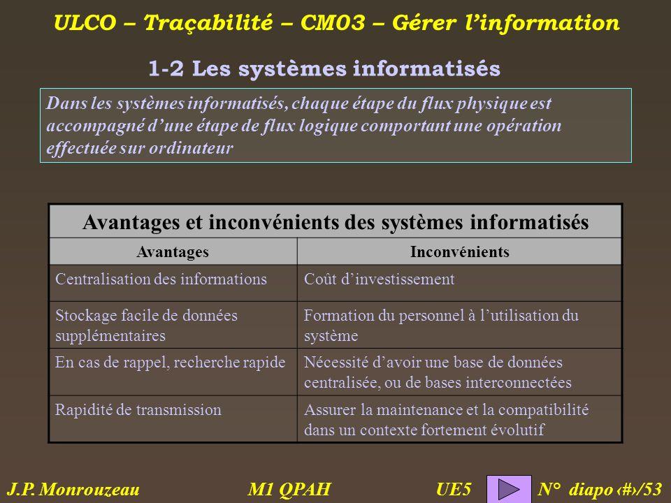 1-2 Les systèmes informatisés