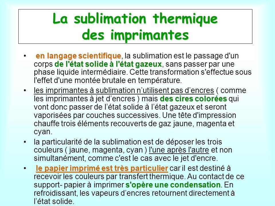 La sublimation thermique des imprimantes