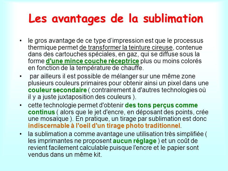 Les avantages de la sublimation