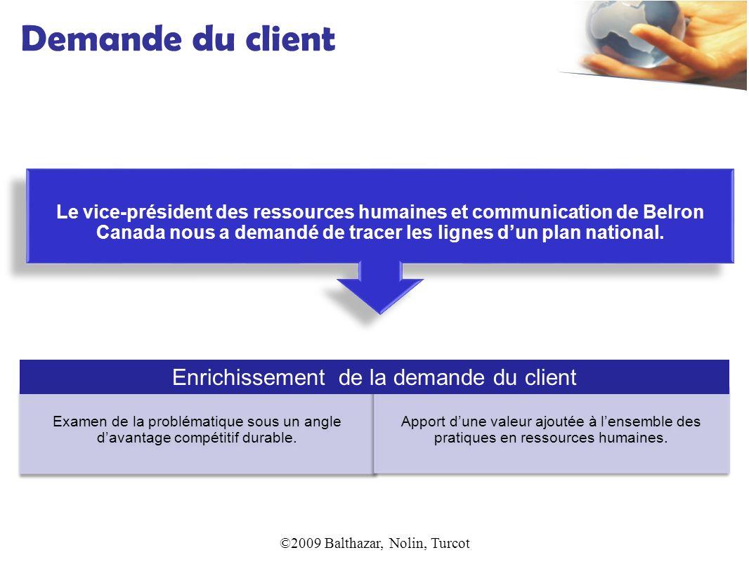 Demande du client Enrichissement de la demande du client