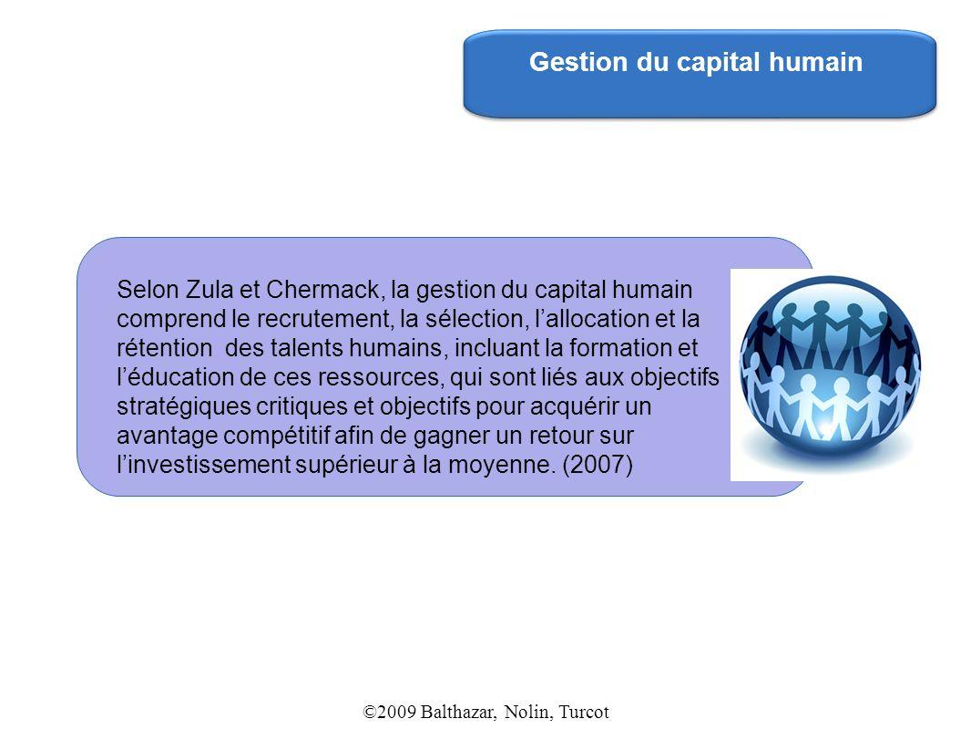 Gestion du capital humain