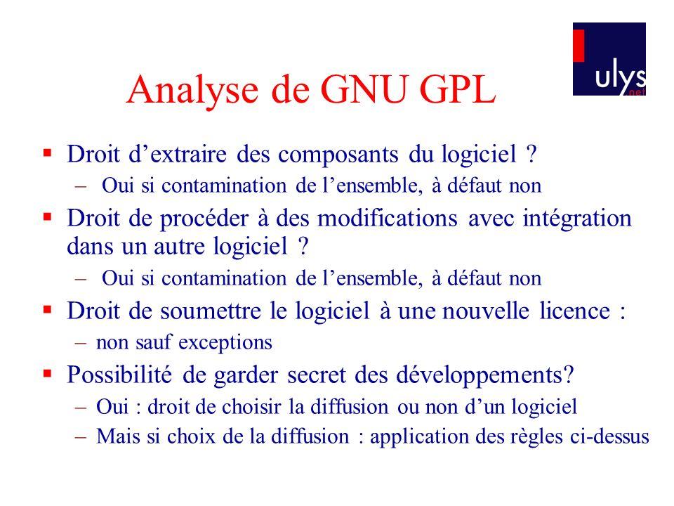 Analyse de GNU GPL Droit d'extraire des composants du logiciel