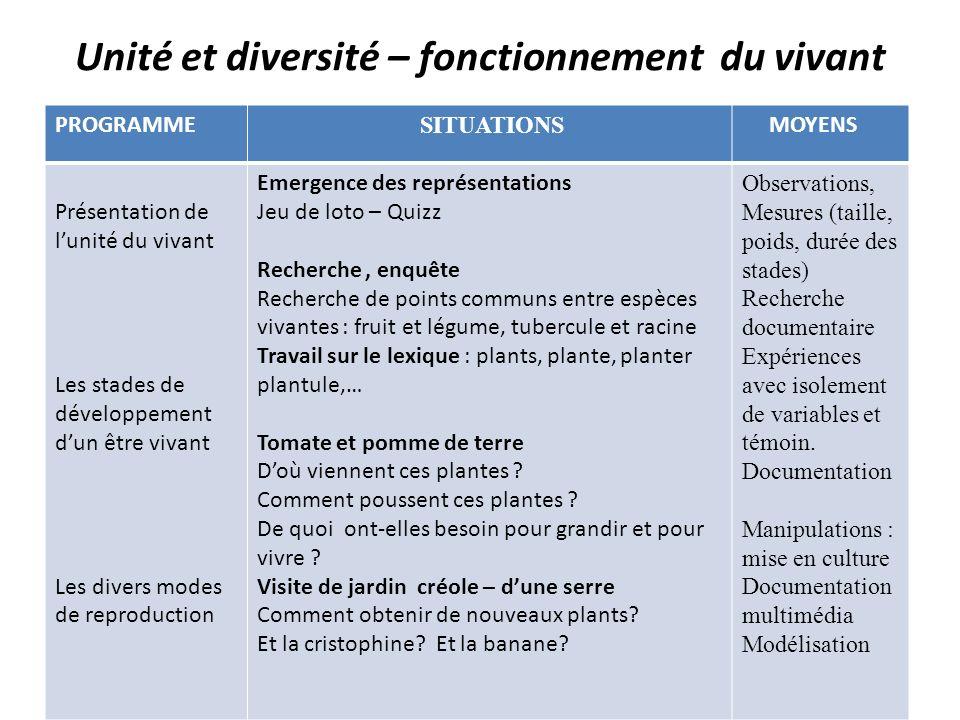Unité et diversité – fonctionnement du vivant